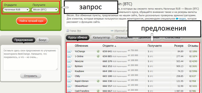 Скрин интерфейса BestChange