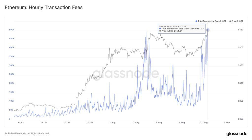 ethereum miners crytocurrency fees income