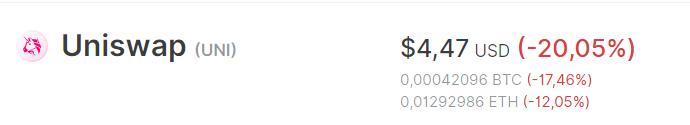 uniswap UNI token crypto