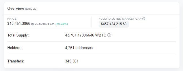 wbtc bitcoin ethereum blockchain explorer