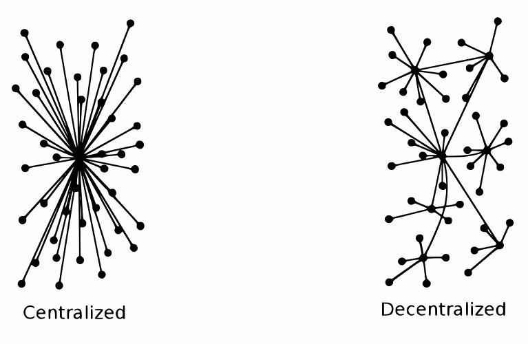 Схематичное изображение децентрализованного и централизованного подходов
