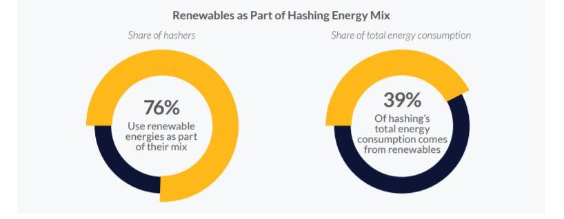 Выбор источников электроэнергии майнерами