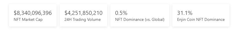 NFT токены
