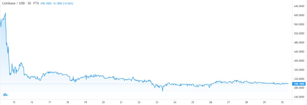 COIN/USD