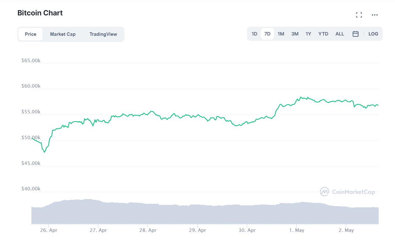 биткоин криптовалют