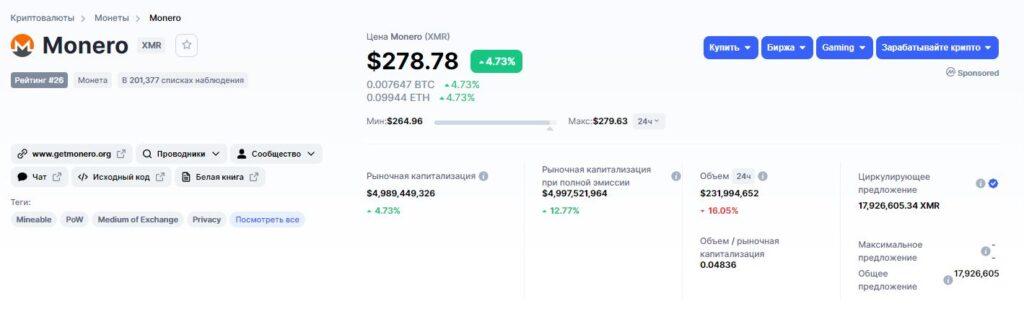 Сведения о криптовалюте Монеро