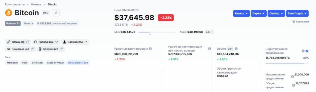 Информация о текущем положении биткоина