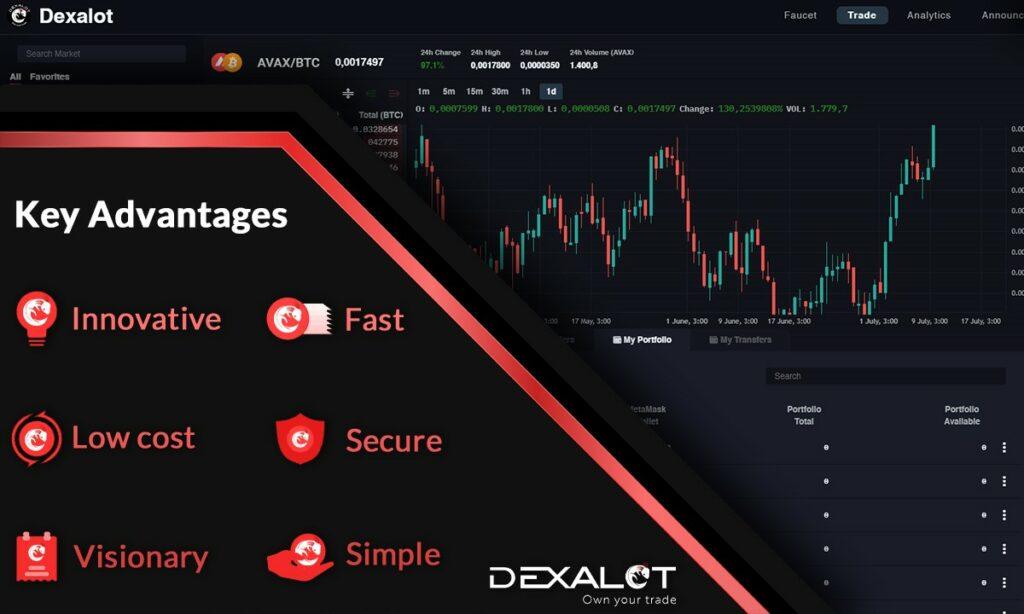 Интерфейс биржи Dexalot