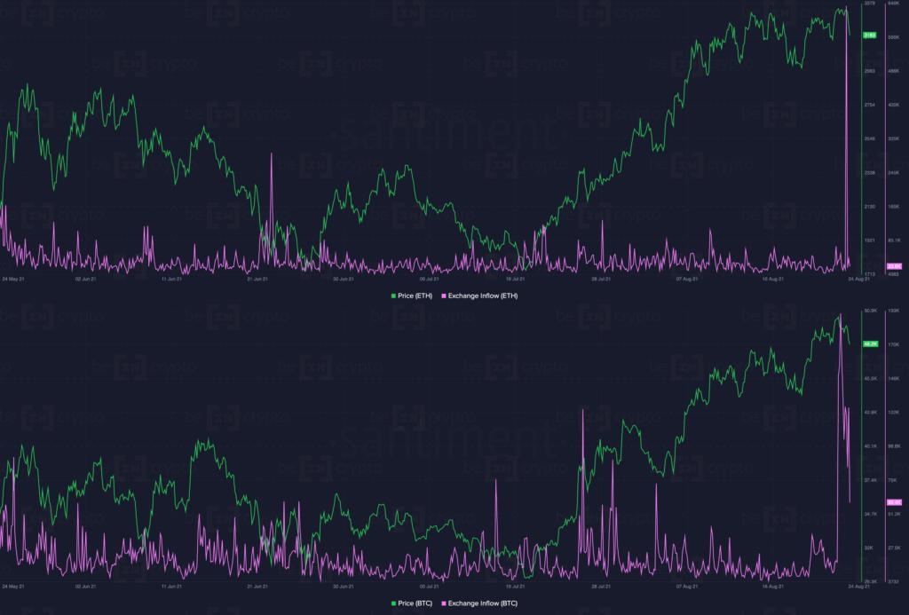 Приток криптовалюты на биржи