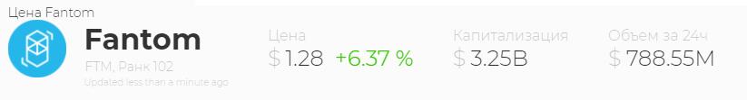 Цена FTM
