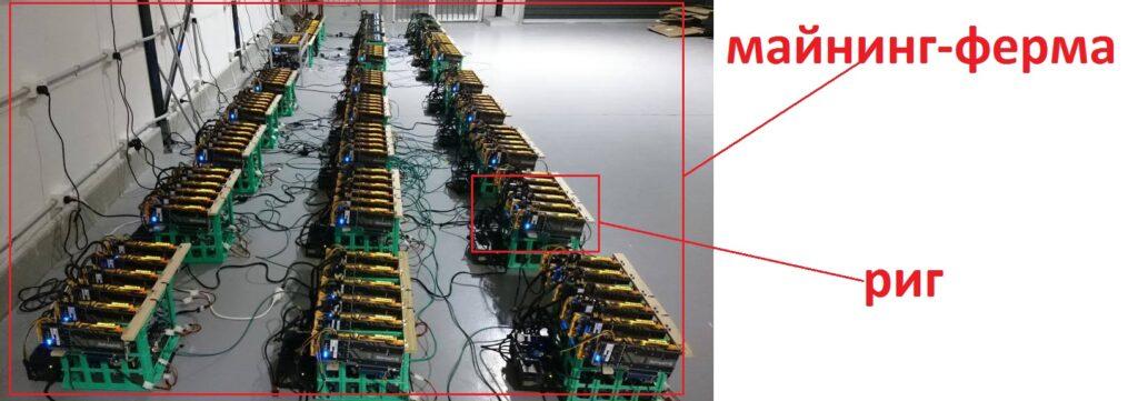 Ферма для майнинга криптовалют на базе GPU